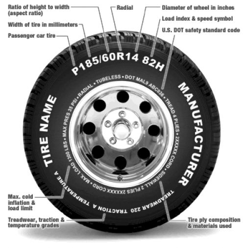 tire sidewall information1